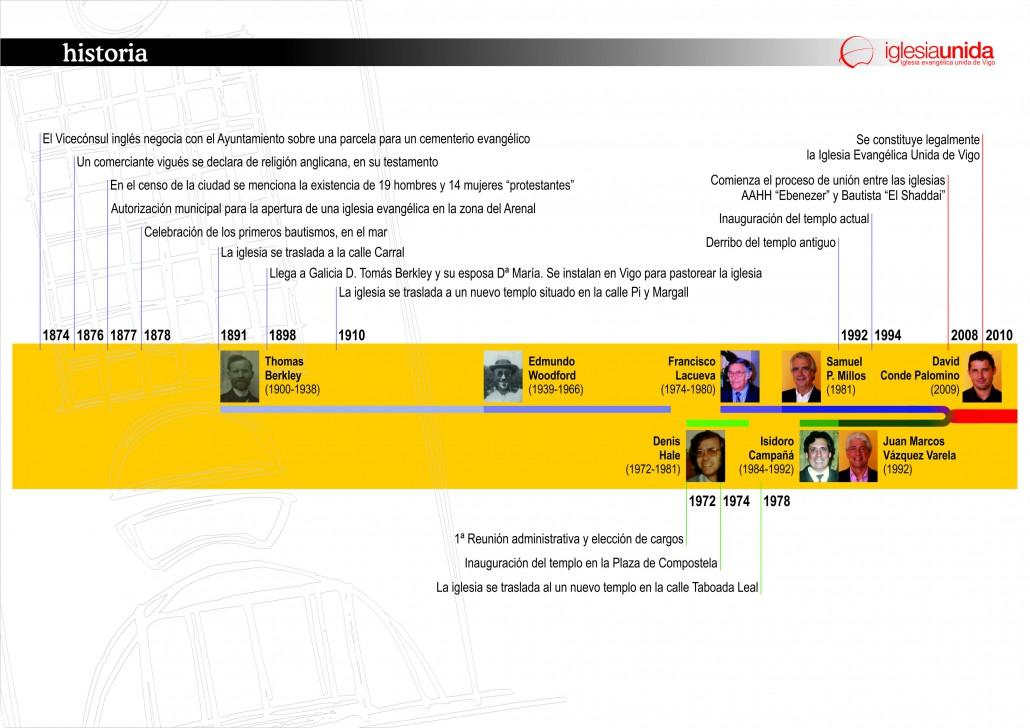 Historia de la Iglesia Unida de Vigo